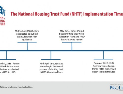 The National Housing Trust Fund & What It Means for Colorado